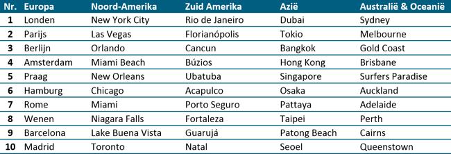 Nieuwjaar_tabel_internationaal