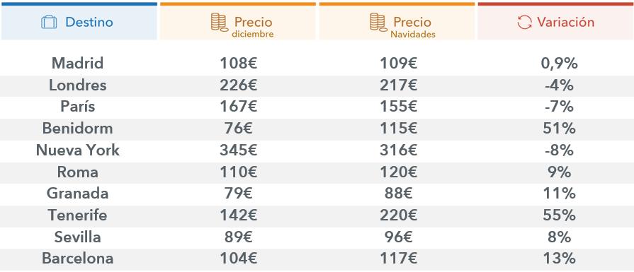 tabla_precios_variacion