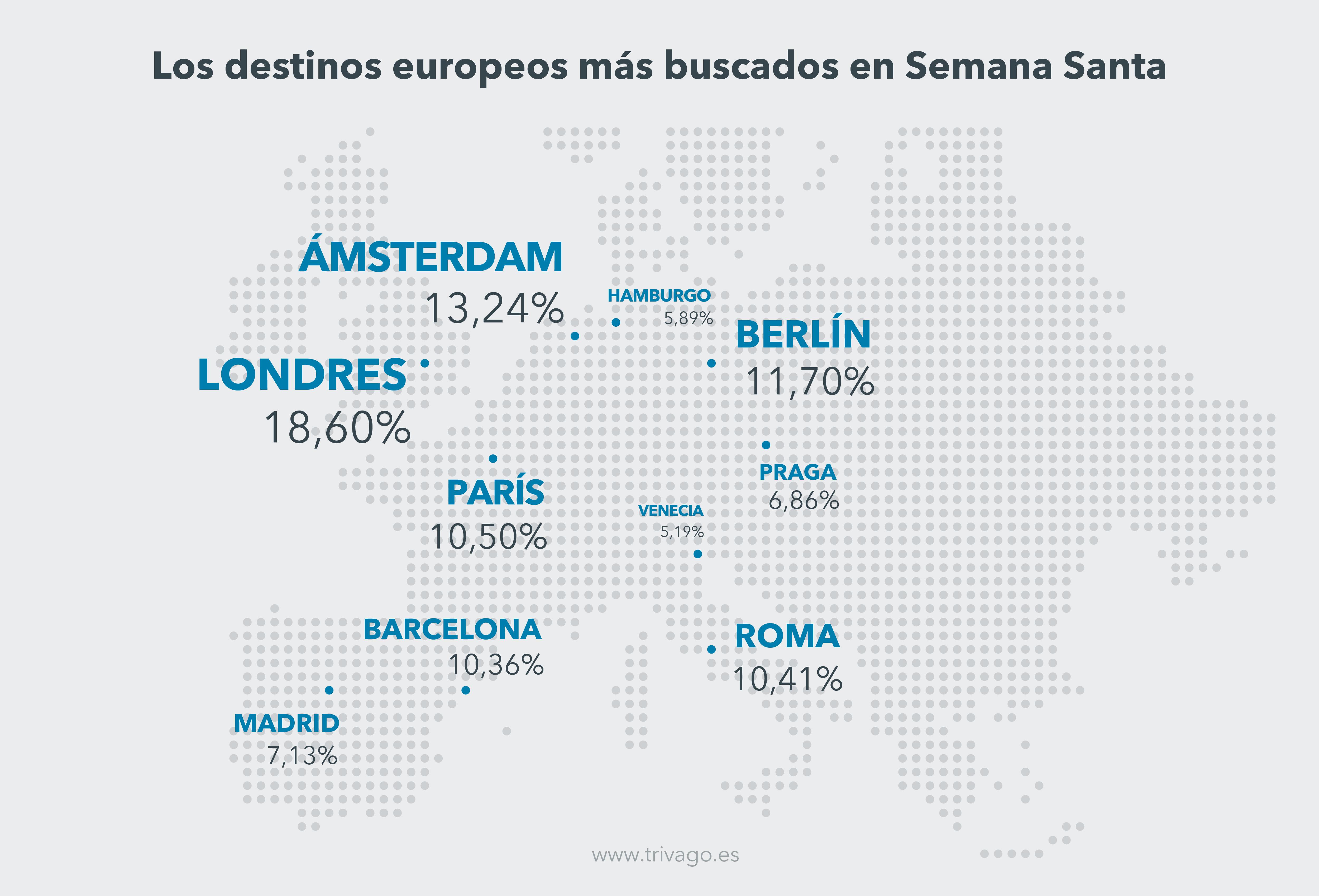 infografia_trivago_europa