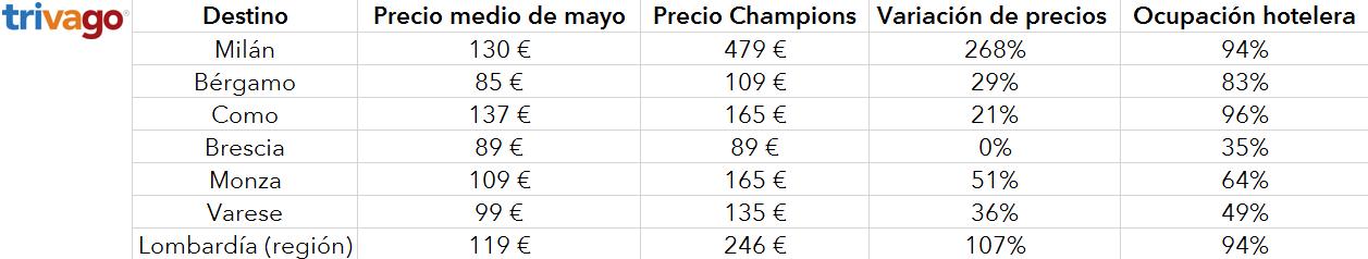tabla_precios_ocupacion