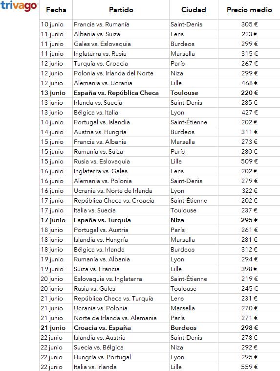 tabla_precios_partidos_euro2016