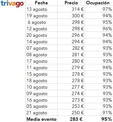 tabla_precios_rio
