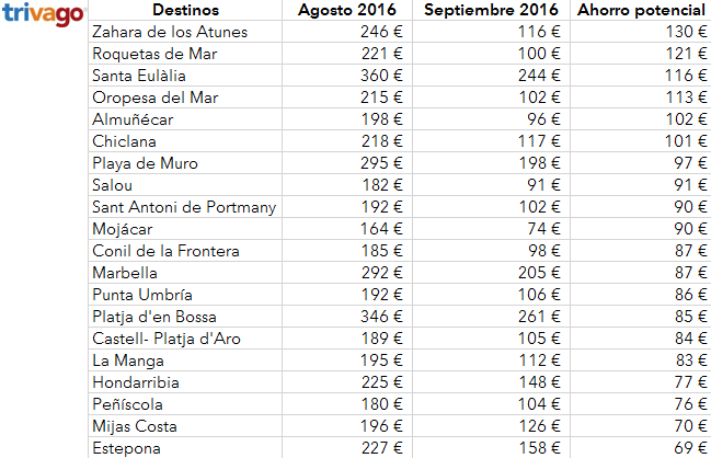 tabla_ahorro_sep2016